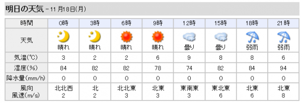 weather_convert_20131118165409.png