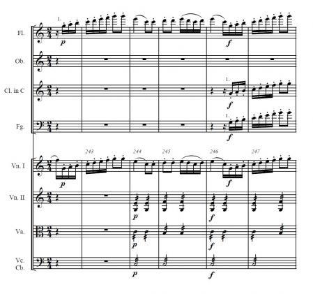 ベートーヴェン交響曲1番a