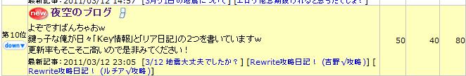 0313 blog ranking 1