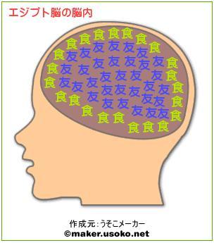 エジプト脳内