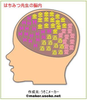 はちみつ脳内