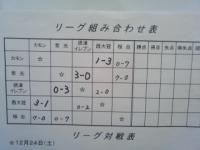 111223 1日目(リーグ表)