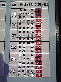小松オープン・6