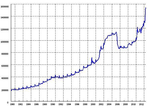日本 ベースマネー 推移