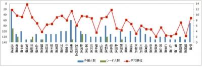 2013全日本女子