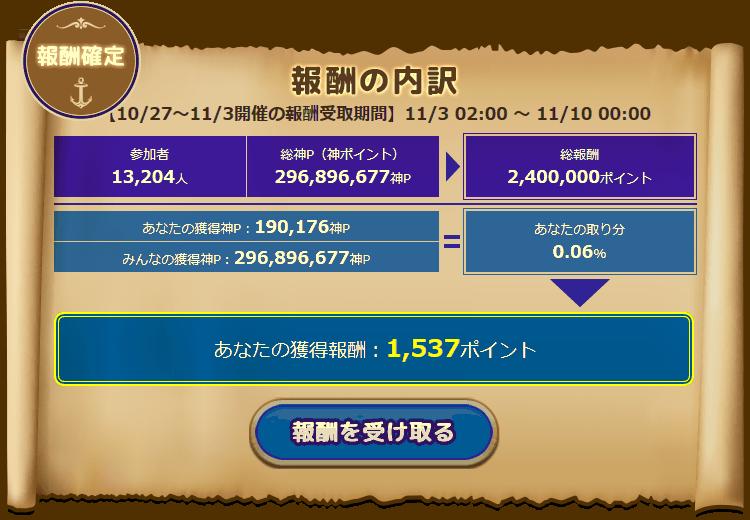 ポイントタウン 釣神 報酬の内訳 2014/11/3