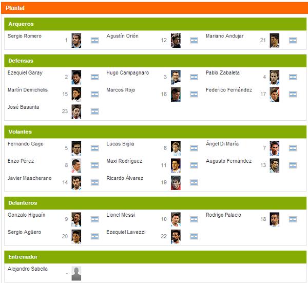 アルゼンチン代表メンバー一覧.png