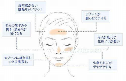 タカミスキンピール 角質柔軟化粧水