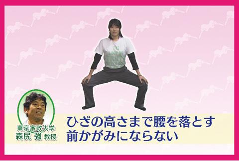 股関節強化運動