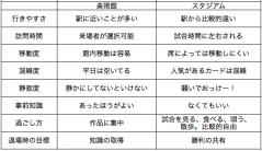 スクリーンショット(2011-05-30 22.35.51)