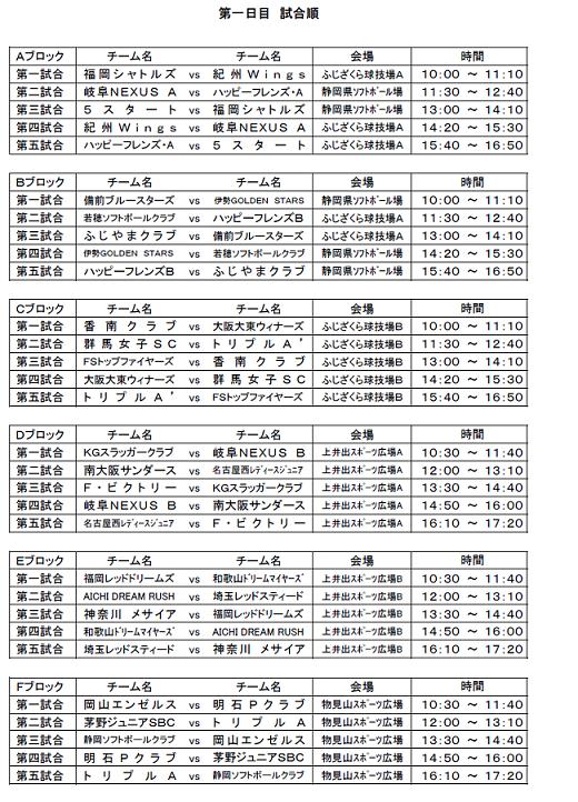 2013GSL組合せ表