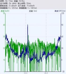 Hachioji_Data_org.jpg