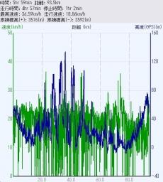 OsakaMarathon2013_Data_org.jpg