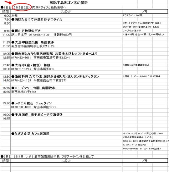 房総・GW予定表(仮)