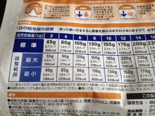 低脂肪のドッグフード