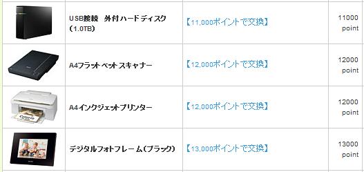 NTT交換商品3