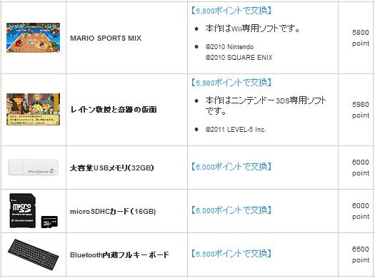 NTT交換商品1