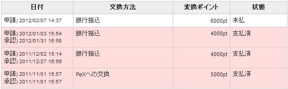 忍者ポイント通帳