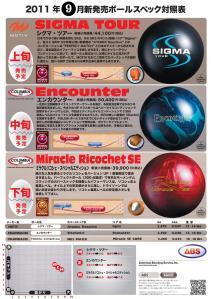 ABS-balls_201109
