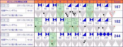 20110226スカッチダブルス・個人戦