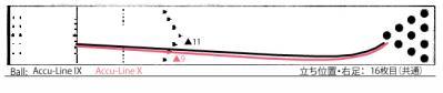 20110429-Accu-LineLine