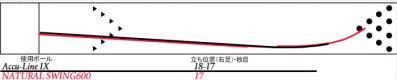 20120203Line