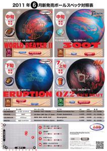 ABS 6月新発売ボール