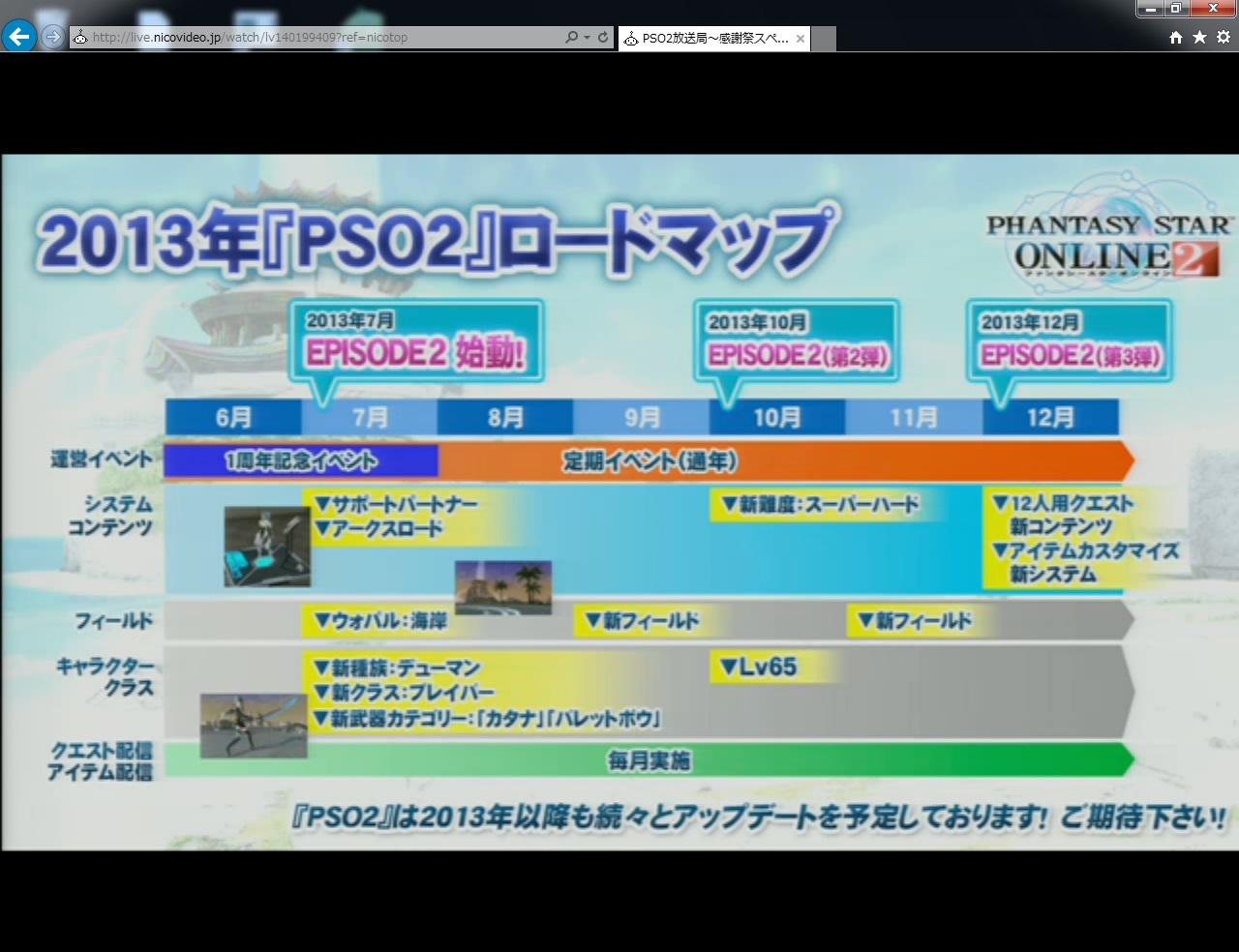 スケジュール Pso2 緊急