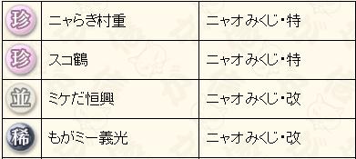 わりびきくじ0929
