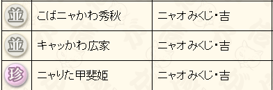 04きちくぽ1029