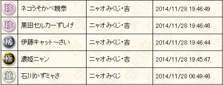 03きちくぽ1128