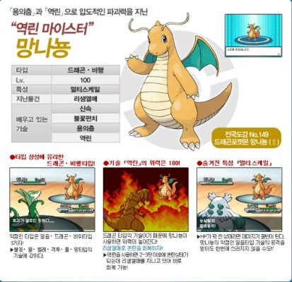 韓国最強 カイリュー