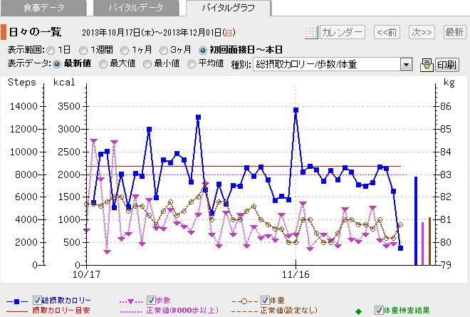 生活習慣20131017-1201