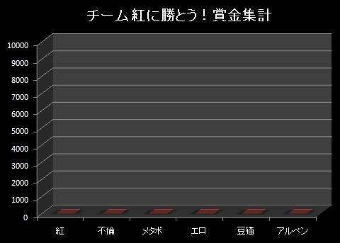 紅イベントグラフ01