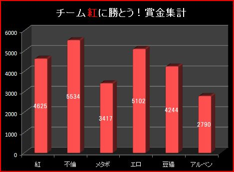 20S9月2週グラフ
