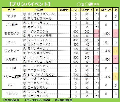 登録表01