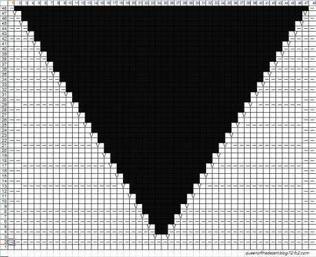 モチーフ編み図