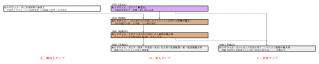 【妖怪系統図】ぬらりひょん_110814