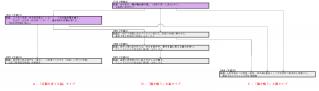 【妖怪系統図】旧鼠_111023