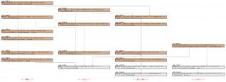 【妖怪系統図】のびあがり_111024