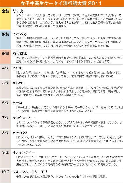 女子高生ケーターイ流行語