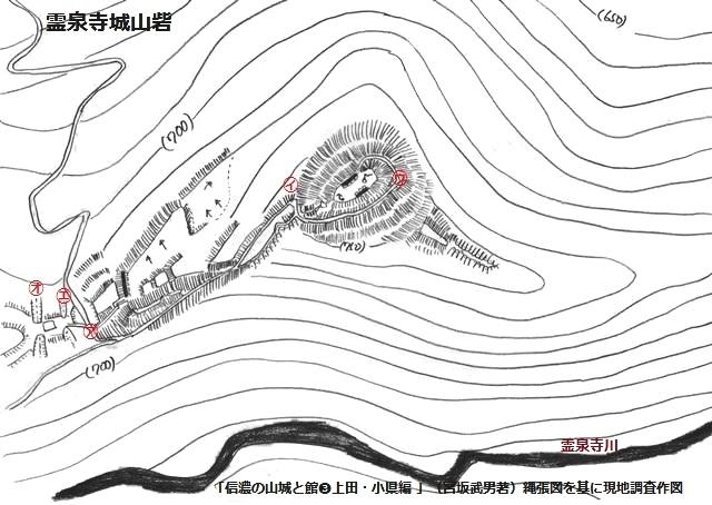 霊泉寺城山砦見取図①