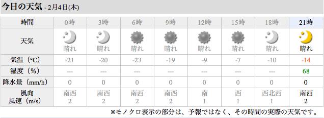 スクリーンショット(2010-02-04 23.14.12)