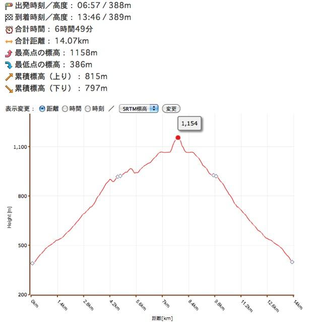 スクリーンショット(2011-05-25 22.10.46)
