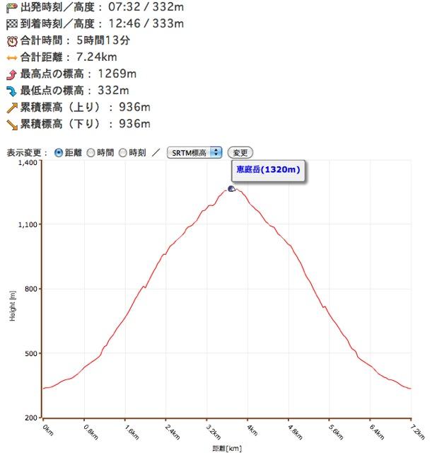 スクリーンショット(2011-06-24 23.45.30)