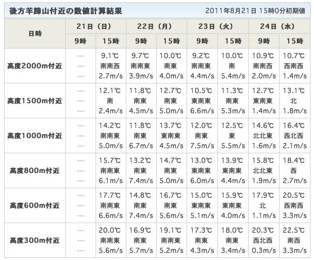 スクリーンショット 2011-08-21 23.45.09