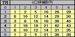 2013y07m02d_154911563.jpg