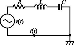 RLC 直列回路
