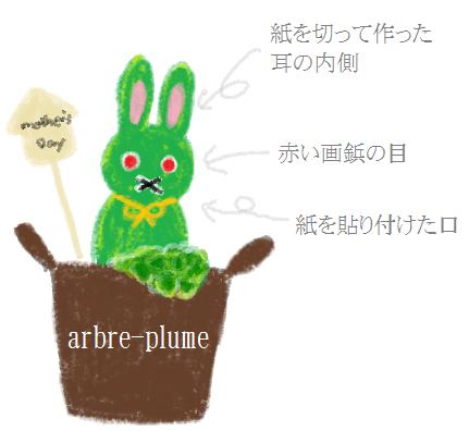 greenrabbit.png