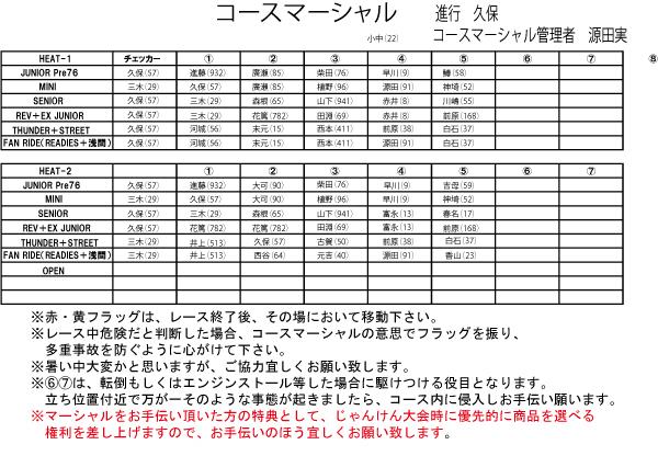 ★★コースマーシャル拡大2011年 最終戦★★